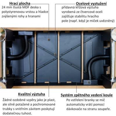 Automatyczna Tasowarka Do Kart Poker